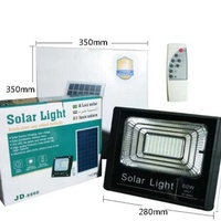 Solar led with r. control