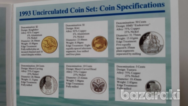 New zealand 1993 uncirculated coin set in blister - look at the photos-6